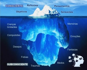 Iceberg da mente